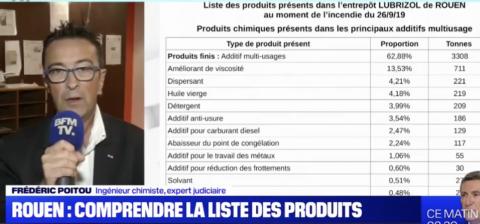 """Lubrizol : cet expert juge """"inquiétants"""" les produits qui ont brûlé (VIDÉO)"""