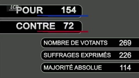 Antisionisme = antisémitisme : les députés votent pour !
